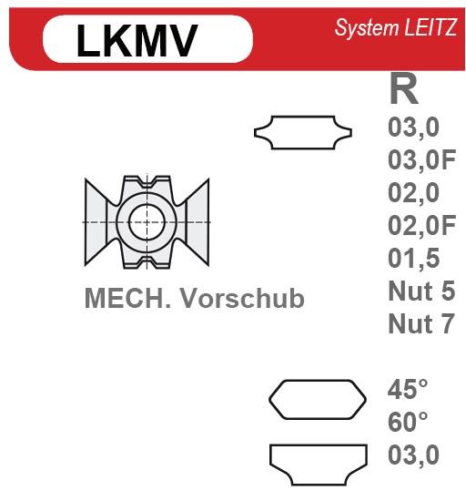 HM Kantenmesser System LEITZ
