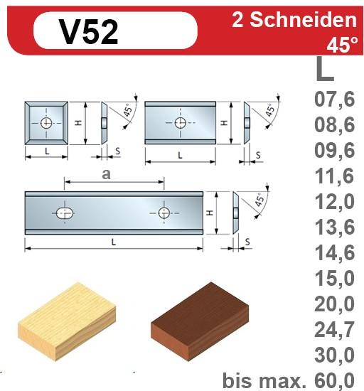 HW-Wendeplatten Z2