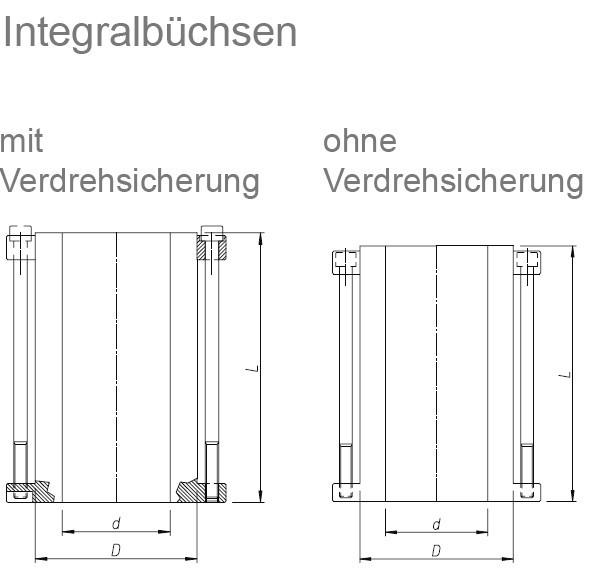 Integralbüchsen